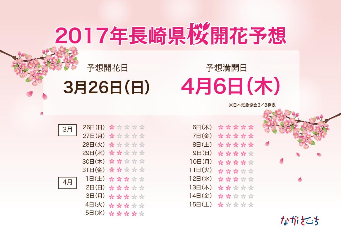 長崎市の定番花見スポット7選&2017開花・満開予想日